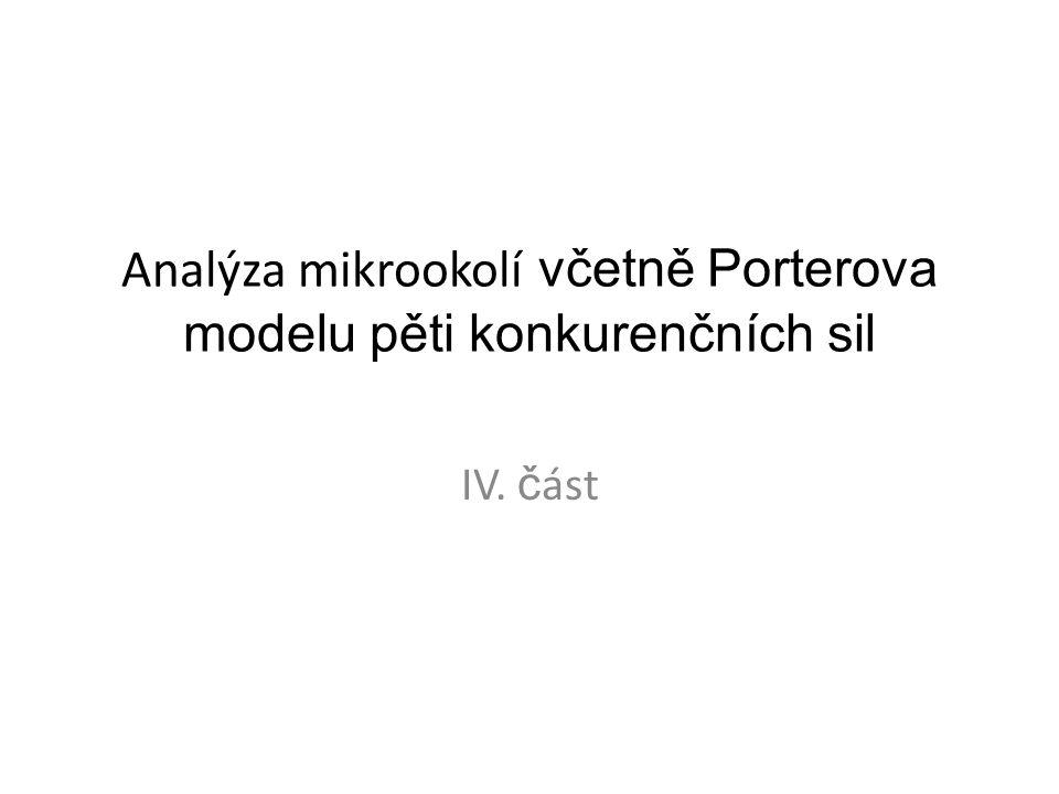 Analýza mikrookolí včetně Porterova modelu pěti konkurenčních sil