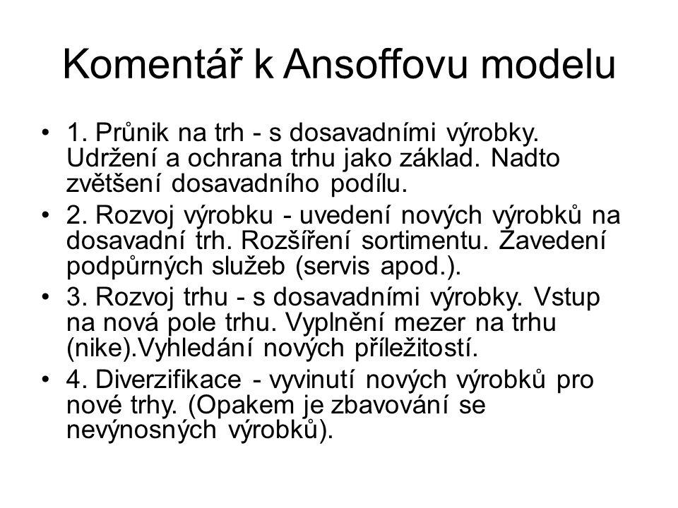 Komentář k Ansoffovu modelu