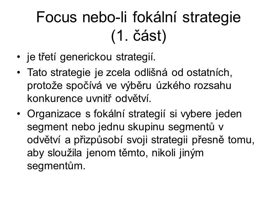 Focus nebo-li fokální strategie (1. část)