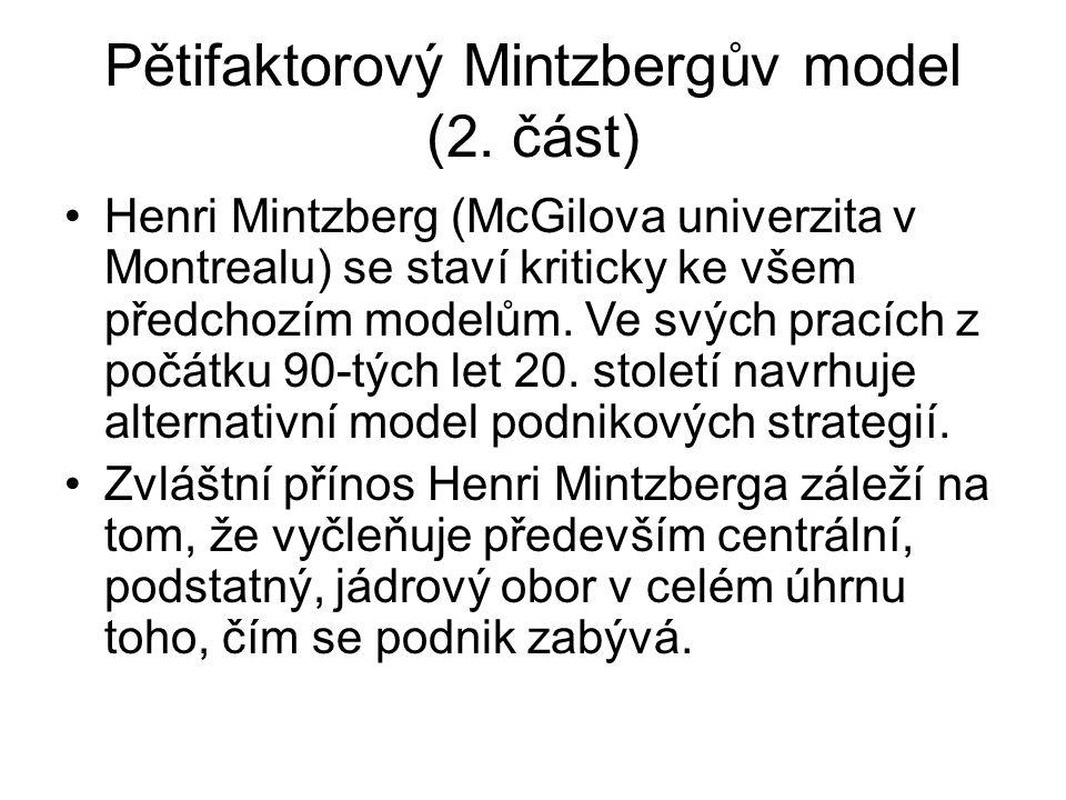 Pětifaktorový Mintzbergův model (2. část)
