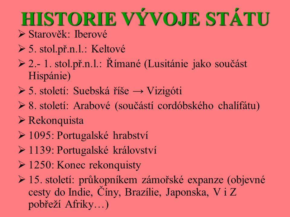 HISTORIE VÝVOJE STÁTU Starověk: Iberové 5. stol.př.n.l.: Keltové