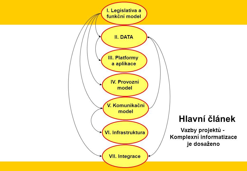 Komplexní informatizace