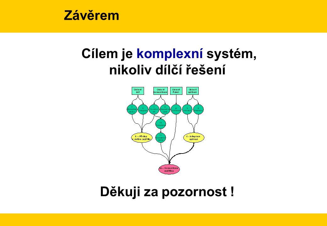 Cílem je komplexní systém, nikoliv dílčí řešení