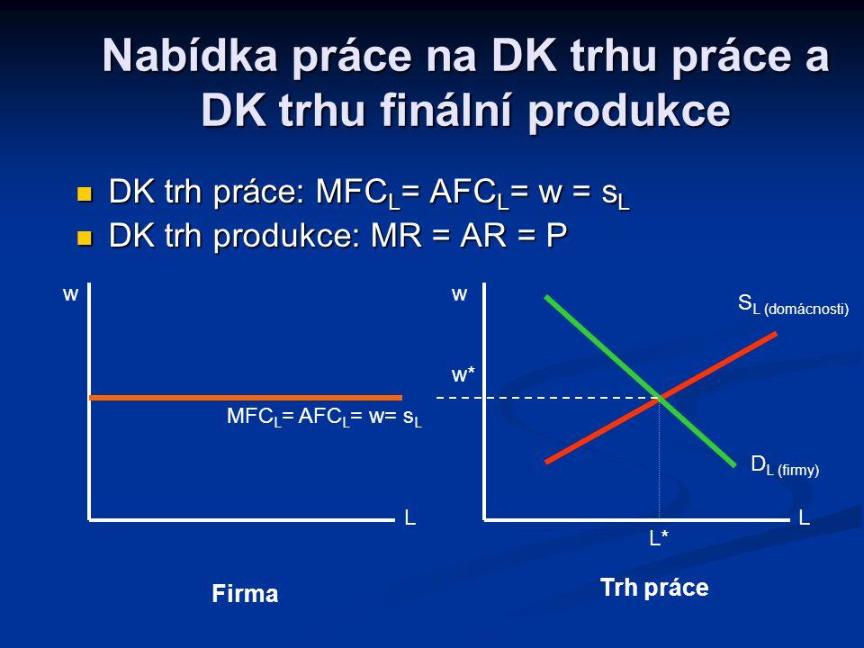 Nabídka práce na DK trhu práce a DK trhu finální produkce