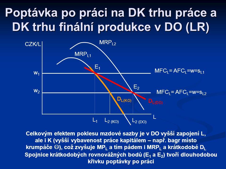 Poptávka po práci na DK trhu práce a DK trhu finální produkce v DO (LR)