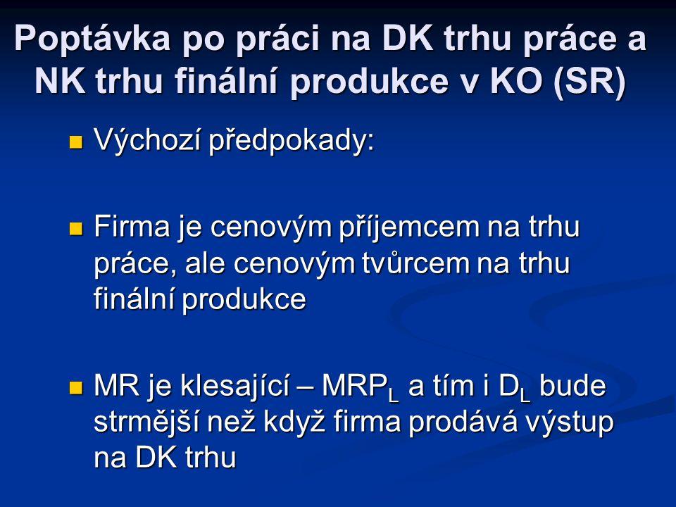 Poptávka po práci na DK trhu práce a NK trhu finální produkce v KO (SR)