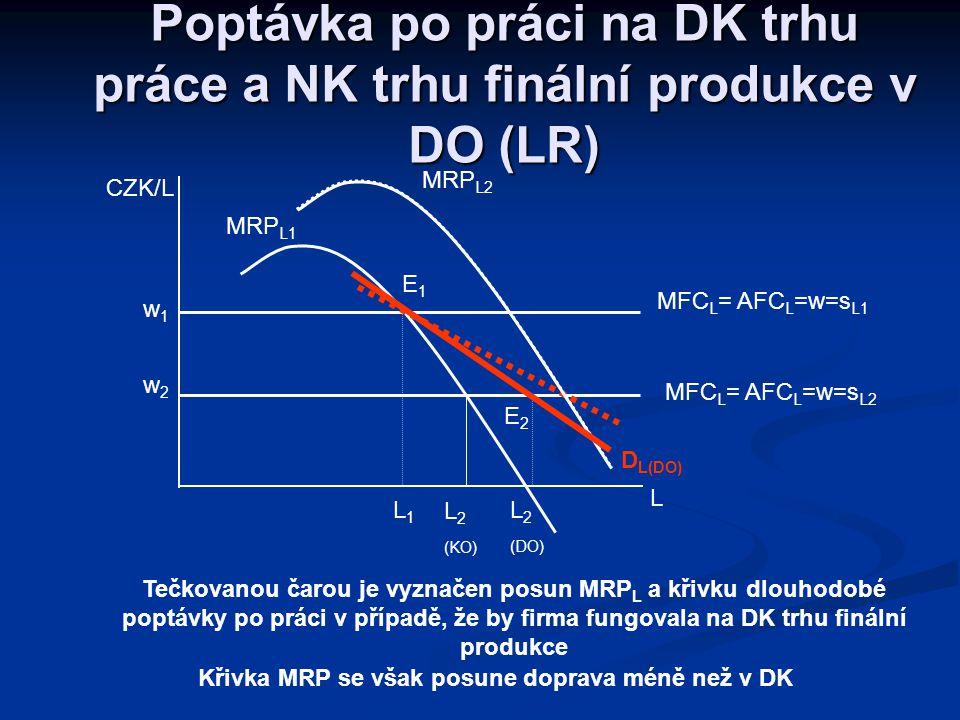Křivka MRP se však posune doprava méně než v DK