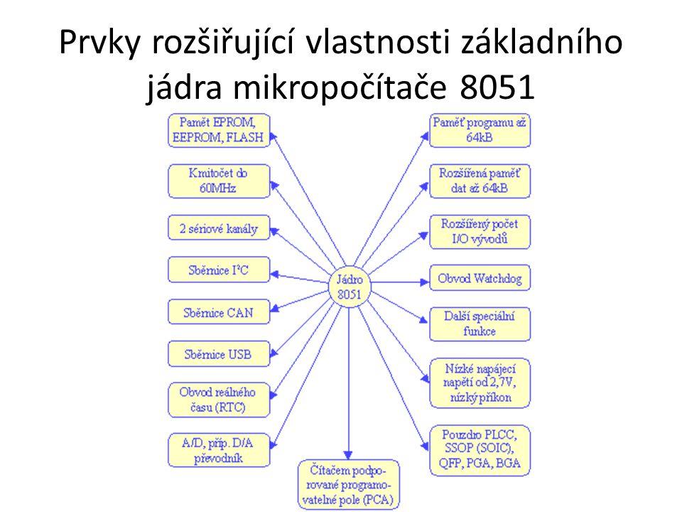 Prvky rozšiřující vlastnosti základního jádra mikropočítače 8051