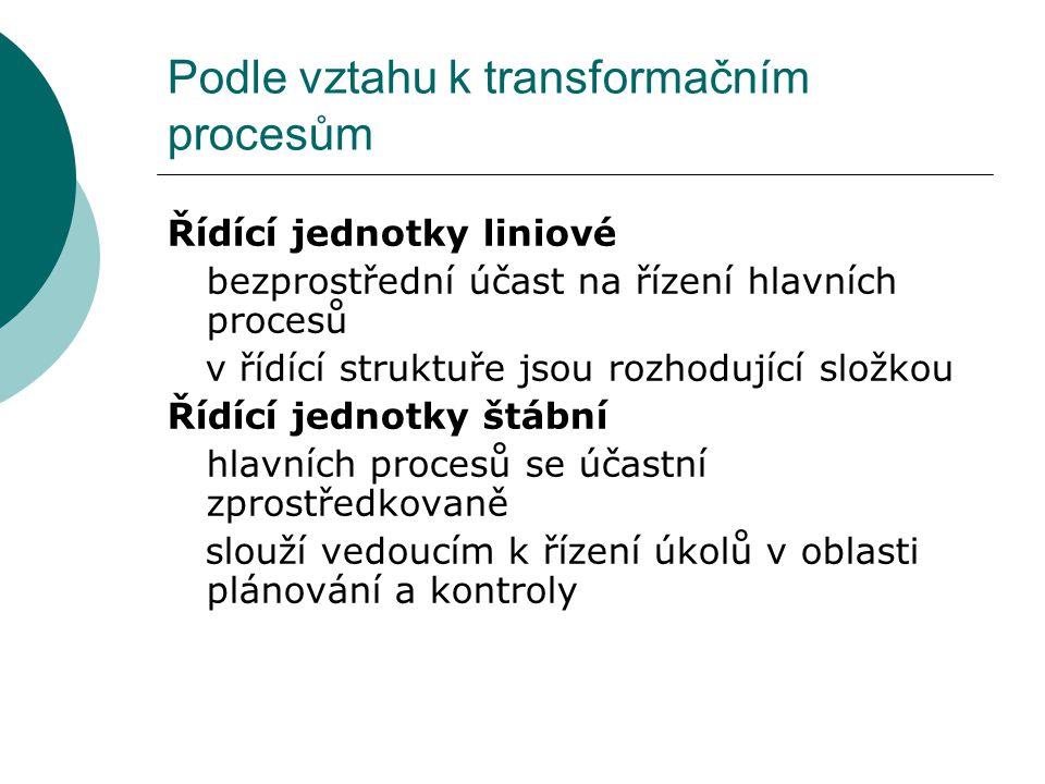 Podle vztahu k transformačním procesům