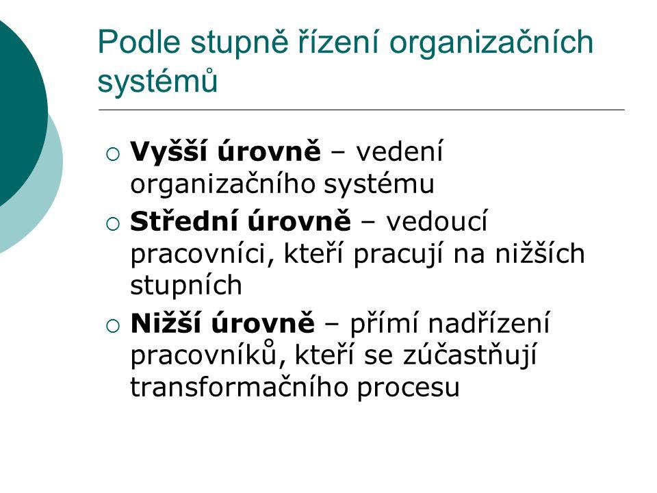Podle stupně řízení organizačních systémů