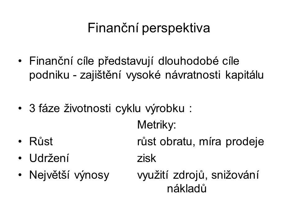 Finanční perspektiva Finanční cíle představují dlouhodobé cíle podniku - zajištění vysoké návratnosti kapitálu.