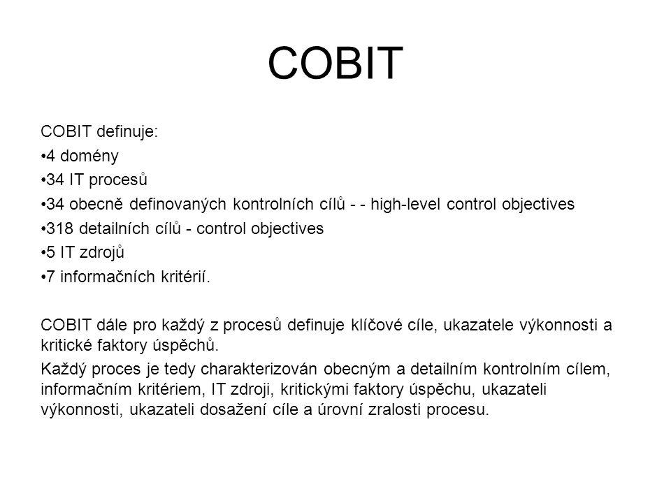 COBIT COBIT definuje: 4 domény 34 IT procesů