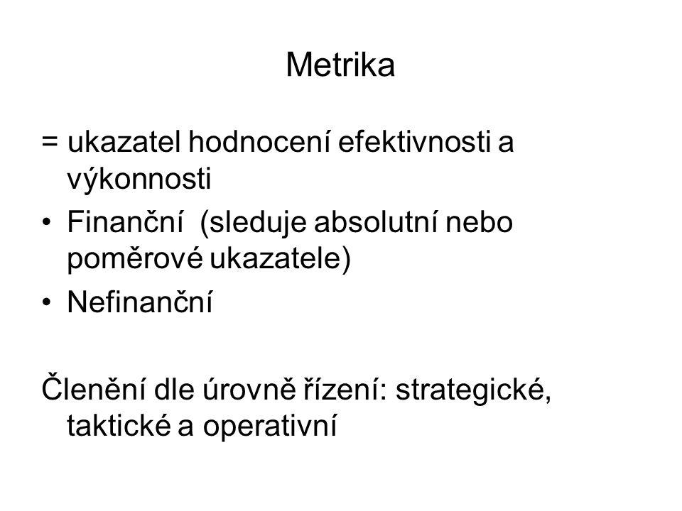 Metrika = ukazatel hodnocení efektivnosti a výkonnosti