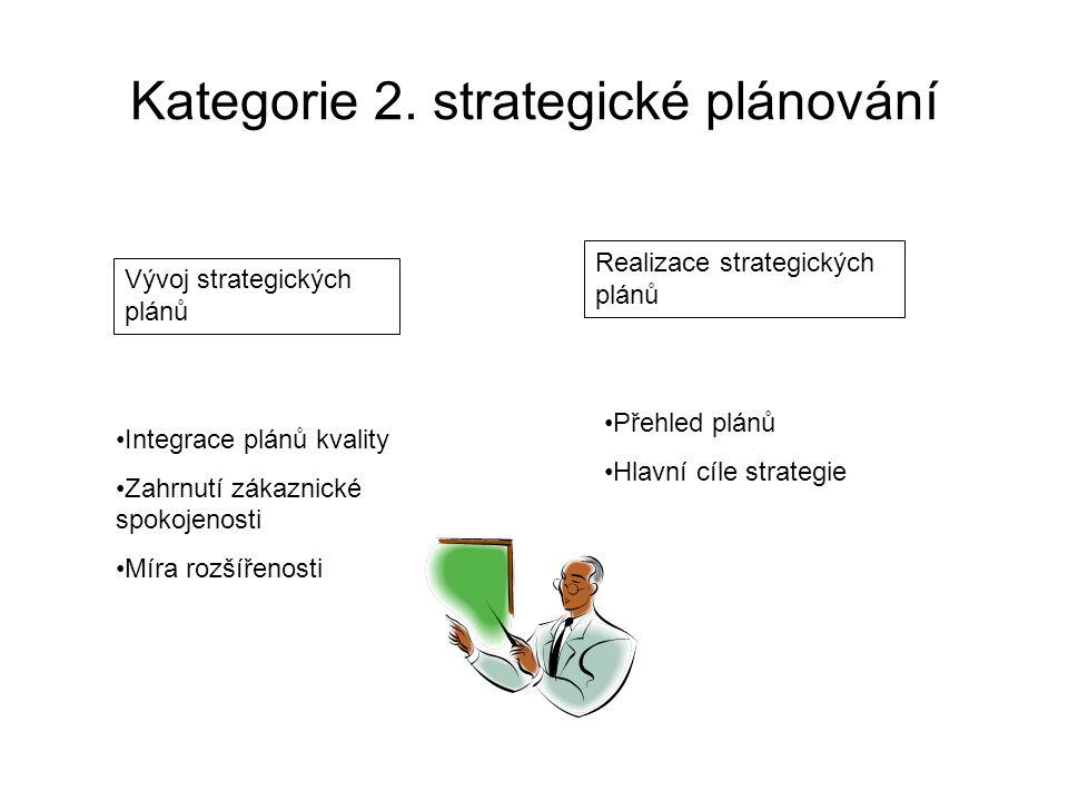 Kategorie 2. strategické plánování