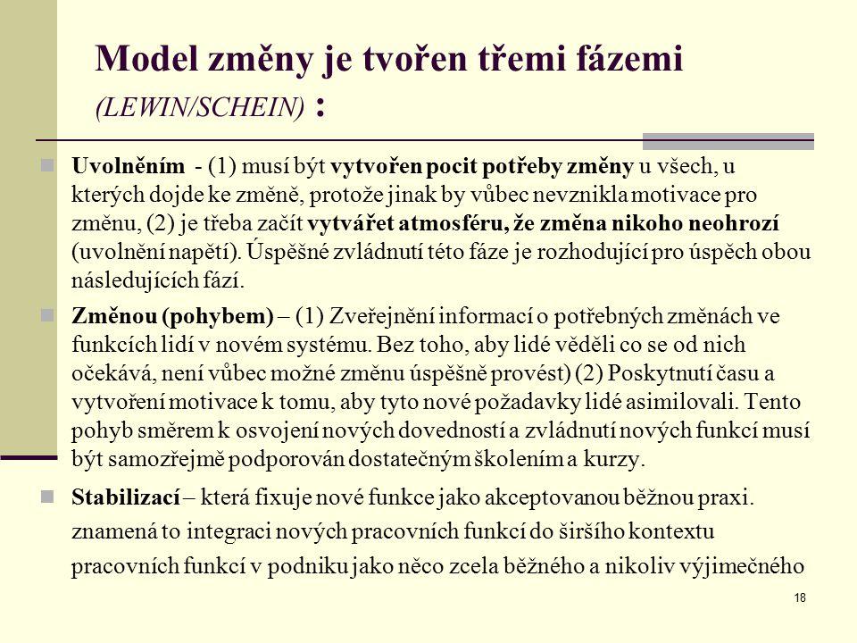 Model změny je tvořen třemi fázemi (LEWIN/SCHEIN) :