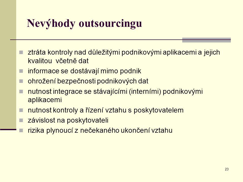 Nevýhody outsourcingu