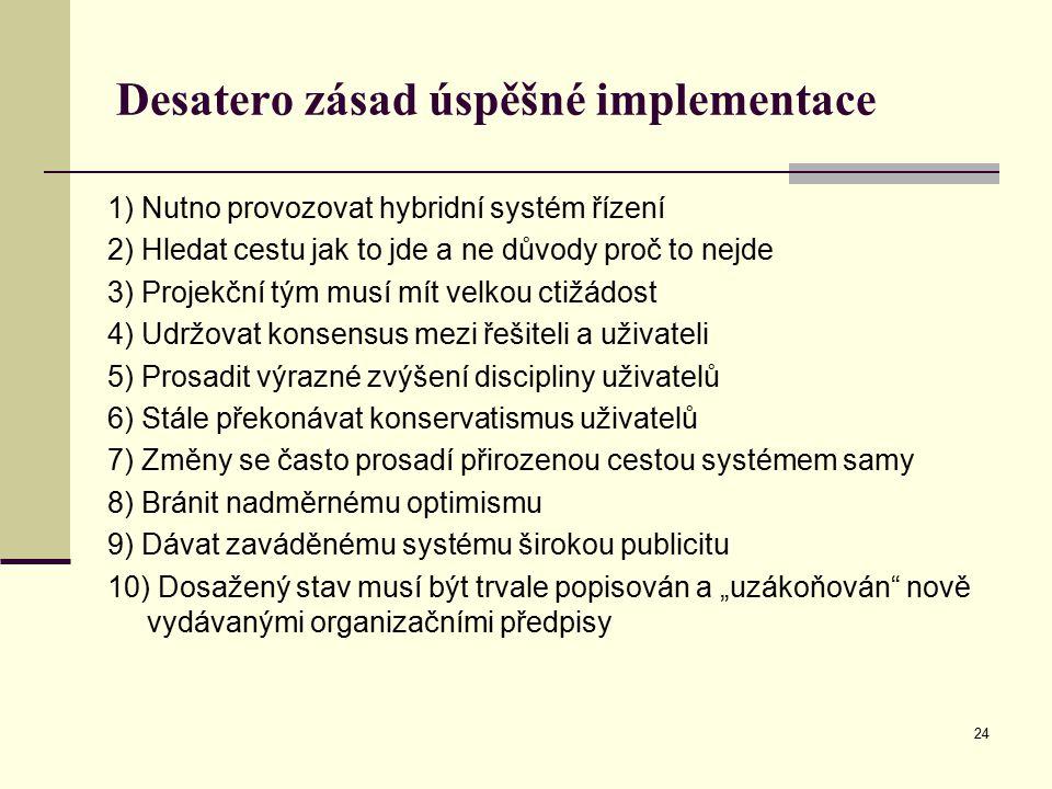 Desatero zásad úspěšné implementace