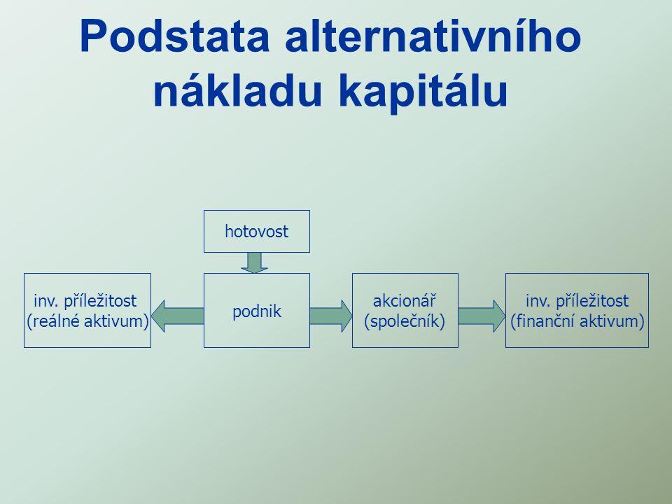Podstata alternativního nákladu kapitálu