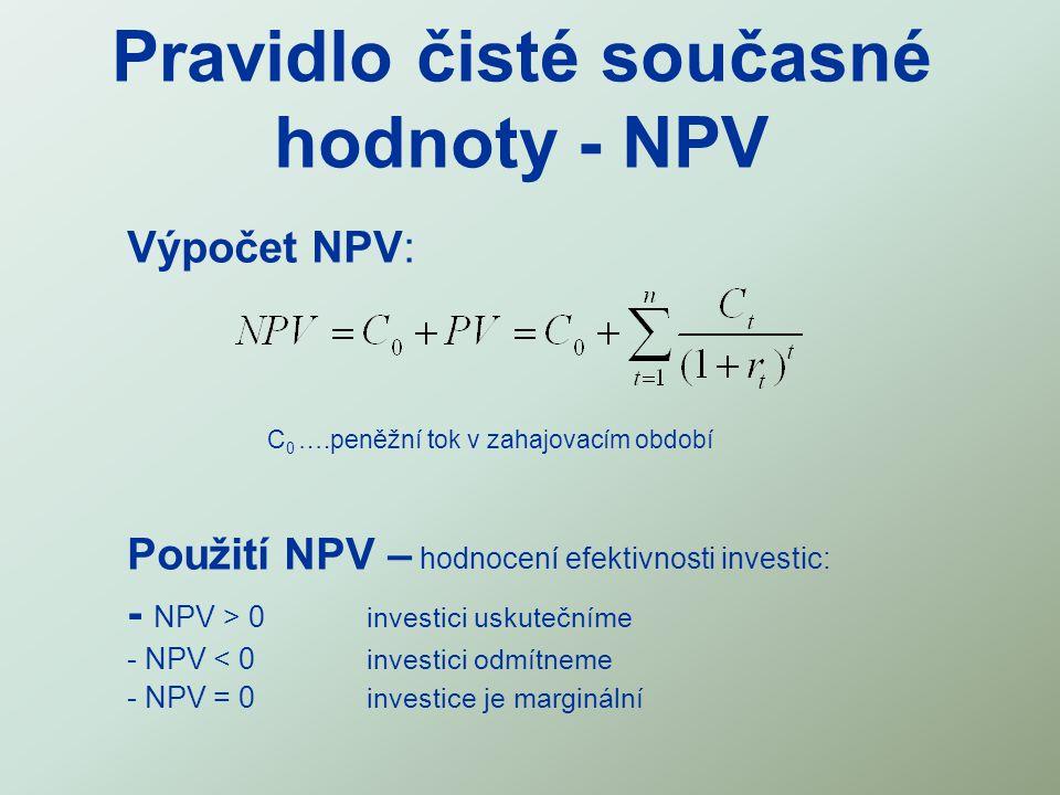 Pravidlo čisté současné hodnoty - NPV