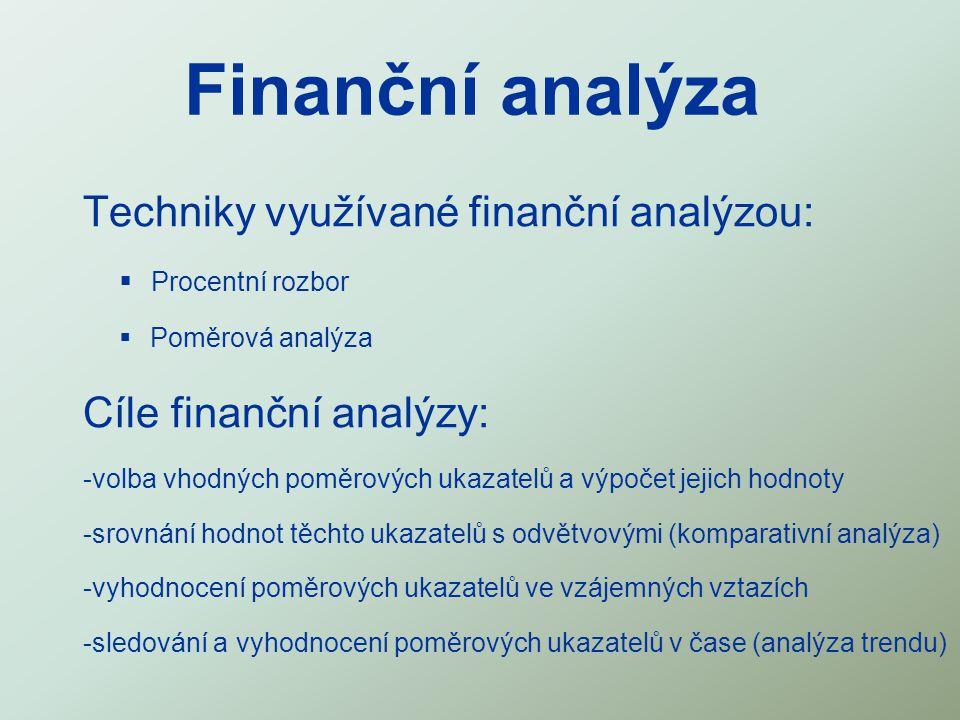Finanční analýza Techniky využívané finanční analýzou:
