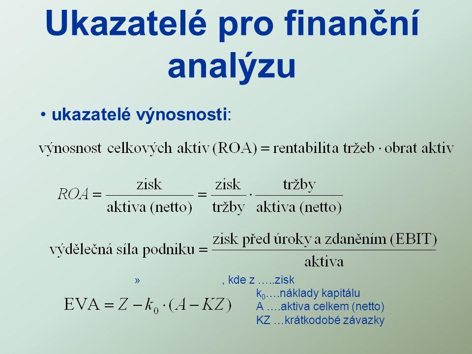 Ukazatelé pro finanční analýzu