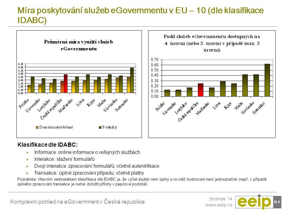 Míra poskytování služeb eGovernmentu v EU – 10 (dle klasifikace IDABC)