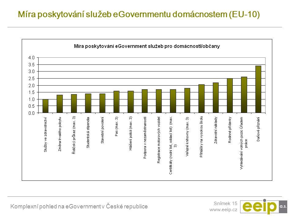 Míra poskytování služeb eGovernmentu domácnostem (EU-10)