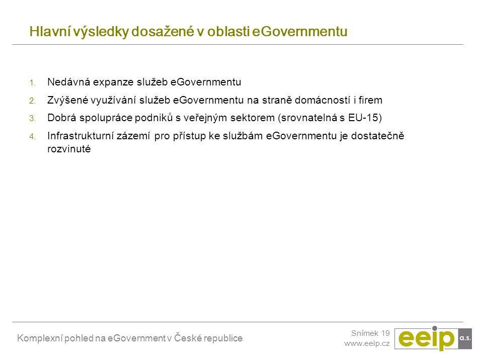 Hlavní výsledky dosažené v oblasti eGovernmentu