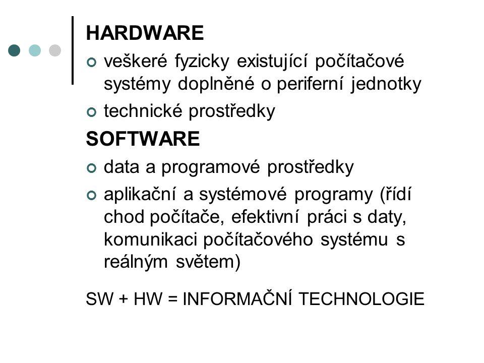 HARDWARE veškeré fyzicky existující počítačové systémy doplněné o periferní jednotky. technické prostředky.