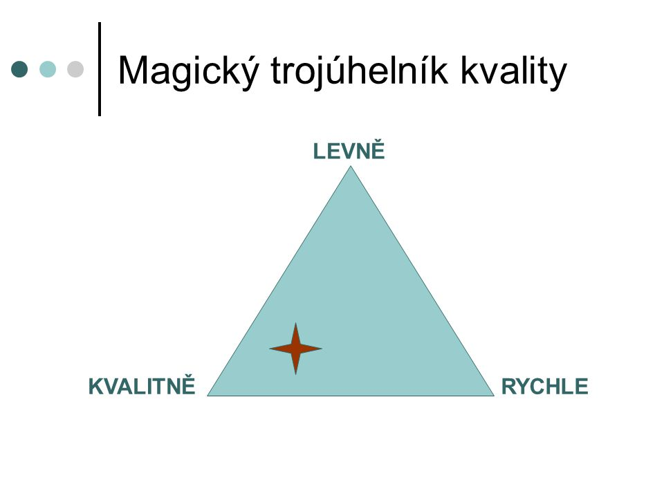 Magický trojúhelník kvality