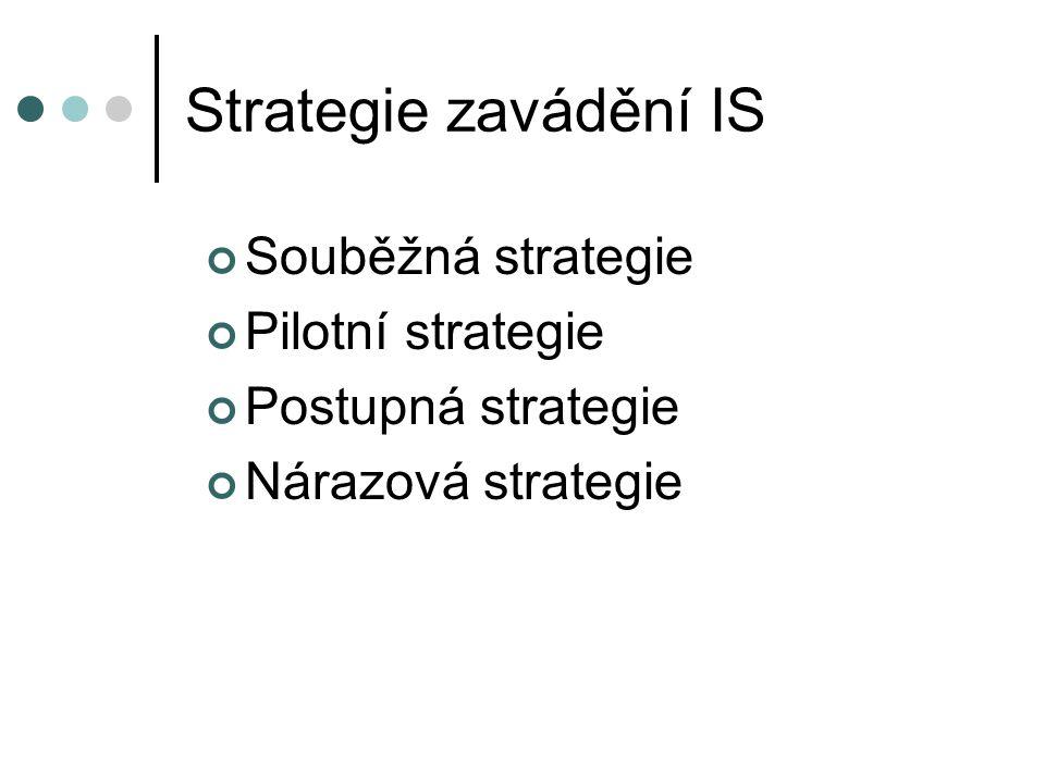 Strategie zavádění IS Souběžná strategie Pilotní strategie