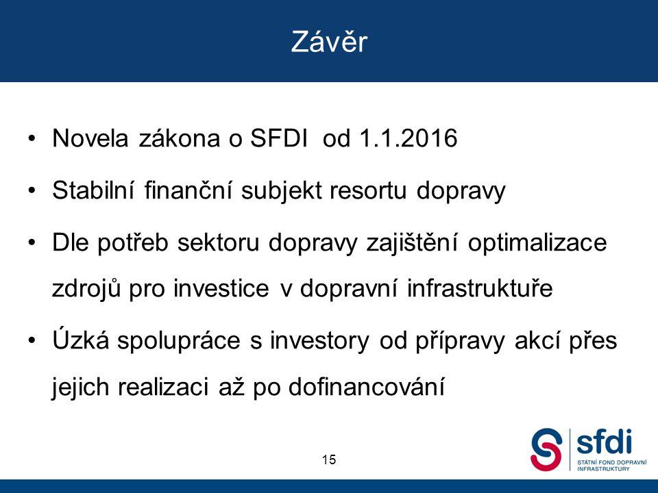 Závěr Novela zákona o SFDI od 1.1.2016