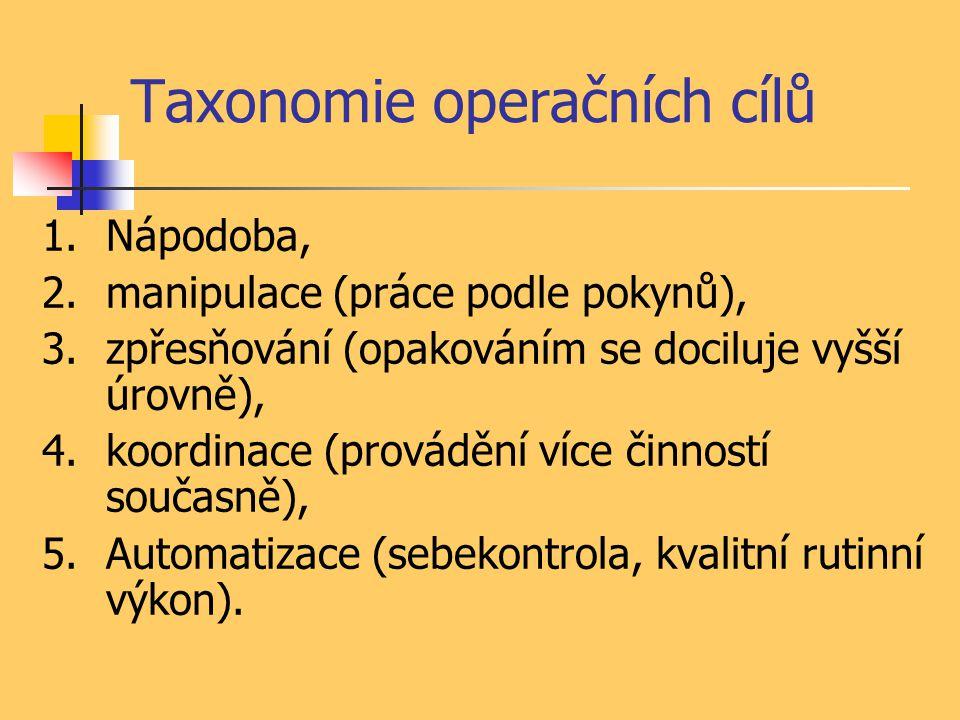 Taxonomie operačních cílů