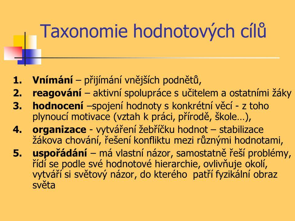 Taxonomie hodnotových cílů