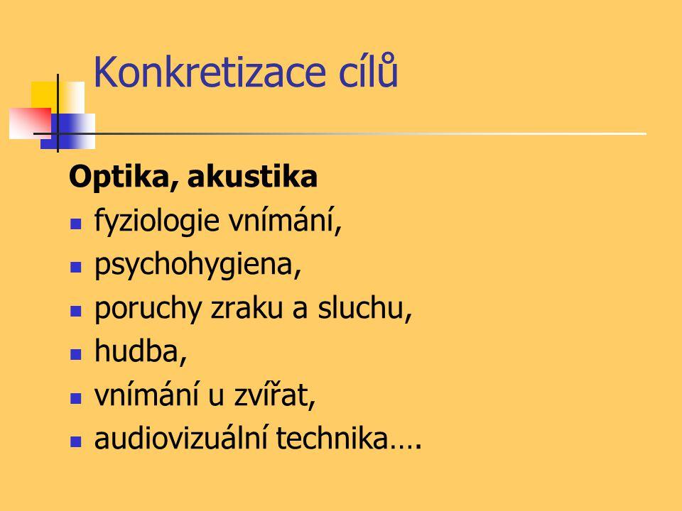 Konkretizace cílů Optika, akustika fyziologie vnímání, psychohygiena,