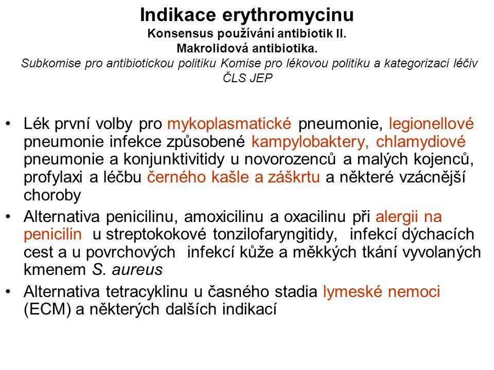 Indikace erythromycinu Konsensus používání antibiotik II