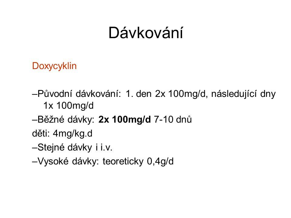Dávkování Doxycyklin. –Původní dávkování: 1. den 2x 100mg/d, následující dny 1x 100mg/d. –Běžné dávky: 2x 100mg/d 7-10 dnů.