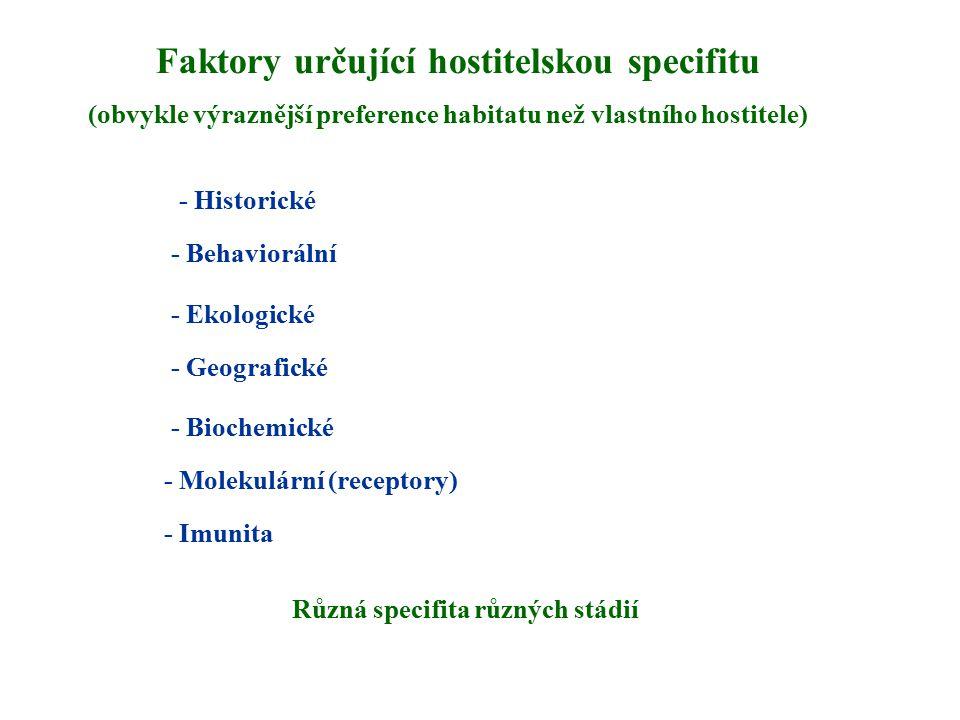 Faktory určující hostitelskou specifitu