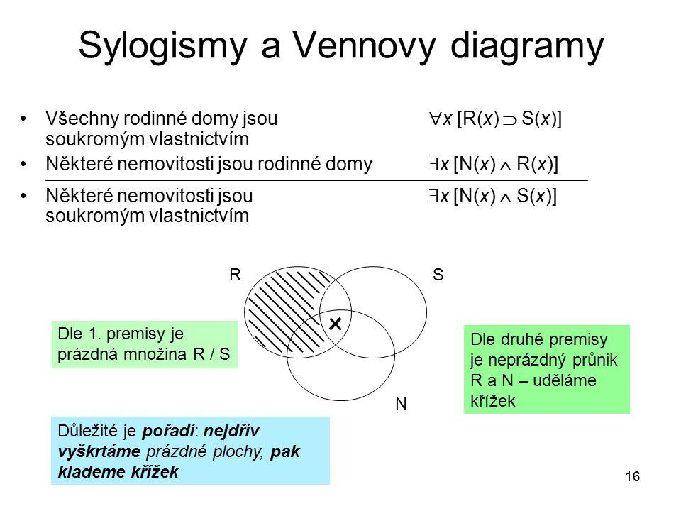 Sylogismy a Vennovy diagramy