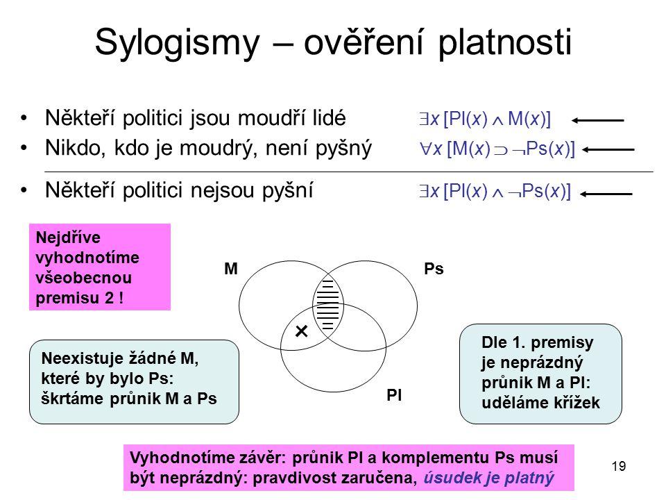 Sylogismy – ověření platnosti