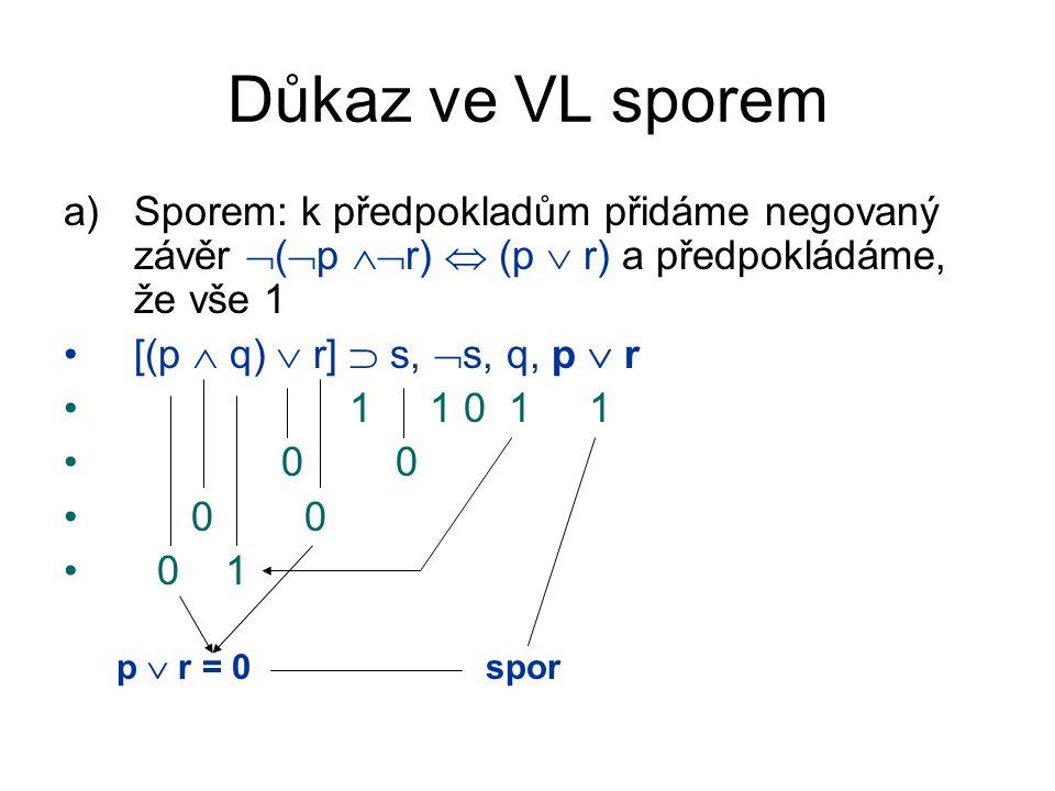 Důkaz ve VL sporem Sporem: k předpokladům přidáme negovaný závěr (p r)  (p  r) a předpokládáme, že vše 1.