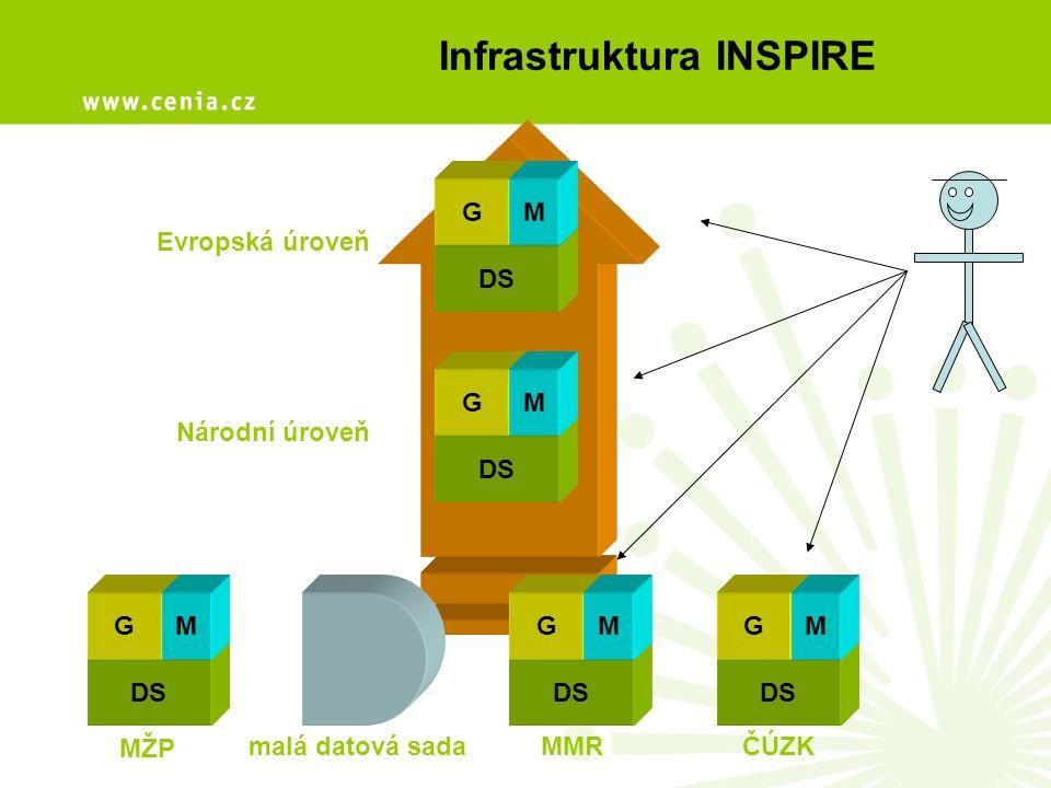Infrastruktura INSPIRE
