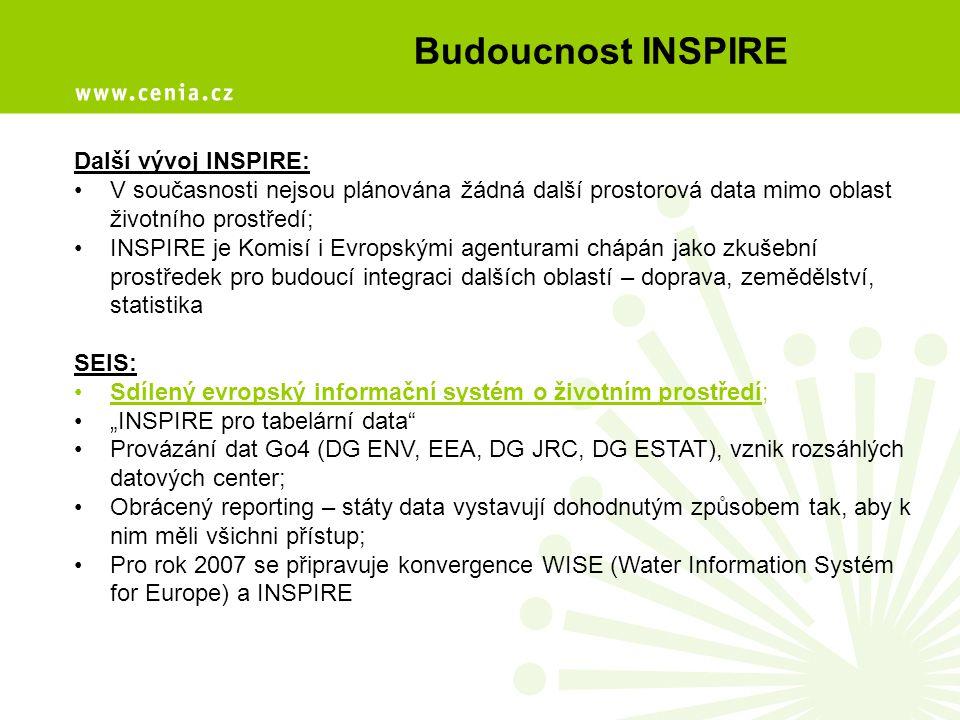 Budoucnost INSPIRE Další vývoj INSPIRE: