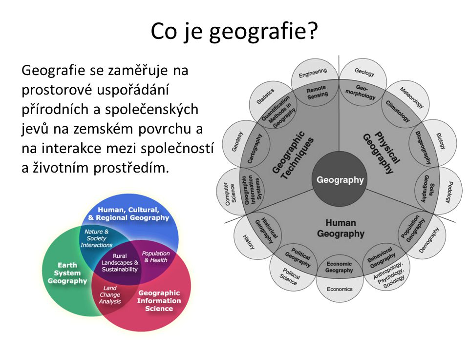 Co je geografie