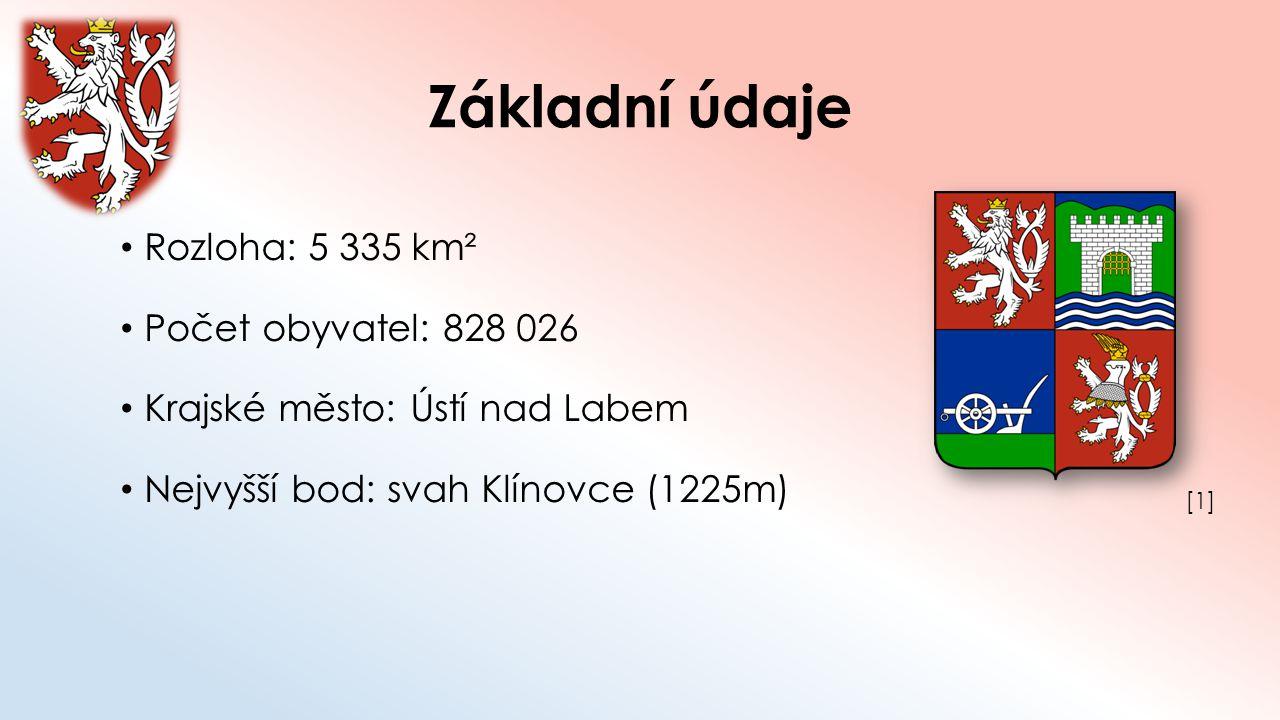 Základní údaje Rozloha: 5 335 km² Počet obyvatel: 828 026