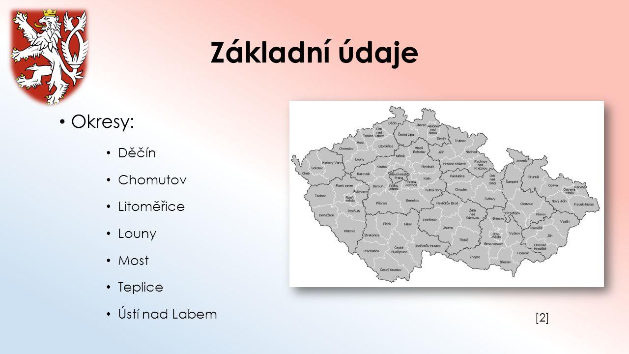 Základní údaje Okresy: Děčín Chomutov Litoměřice Louny Most Teplice