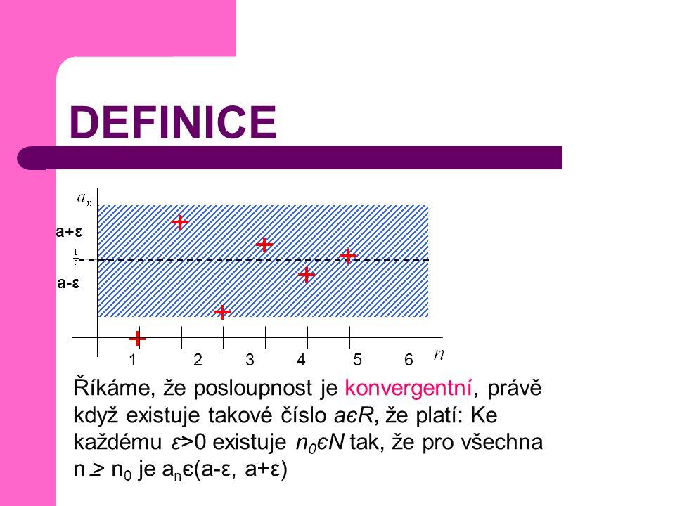 DEFINICE 1 2 3 4 5 6. a+ε. a-ε.