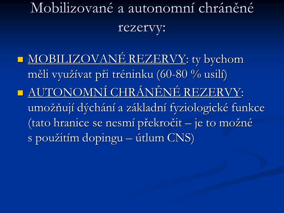 Mobilizované a autonomní chráněné rezervy: