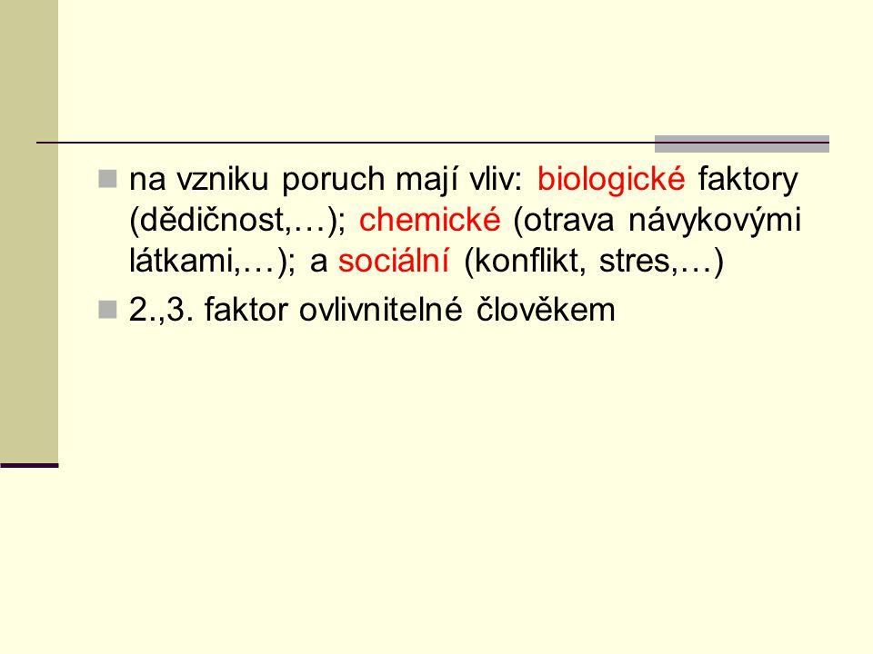 na vzniku poruch mají vliv: biologické faktory (dědičnost,…); chemické (otrava návykovými látkami,…); a sociální (konflikt, stres,…)