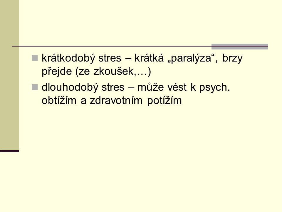 """krátkodobý stres – krátká """"paralýza , brzy přejde (ze zkoušek,…)"""